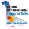 Comité Départemental de Meurthe-et-Moselle de Tennis de Table